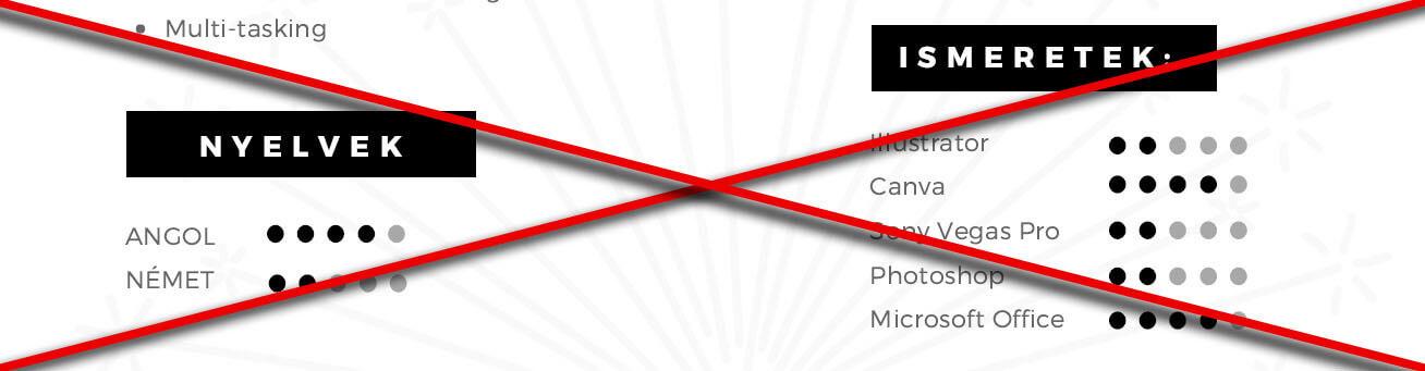 angol önéletrajz írása során ne használj csillagokat, ikonokat és grafikonokat