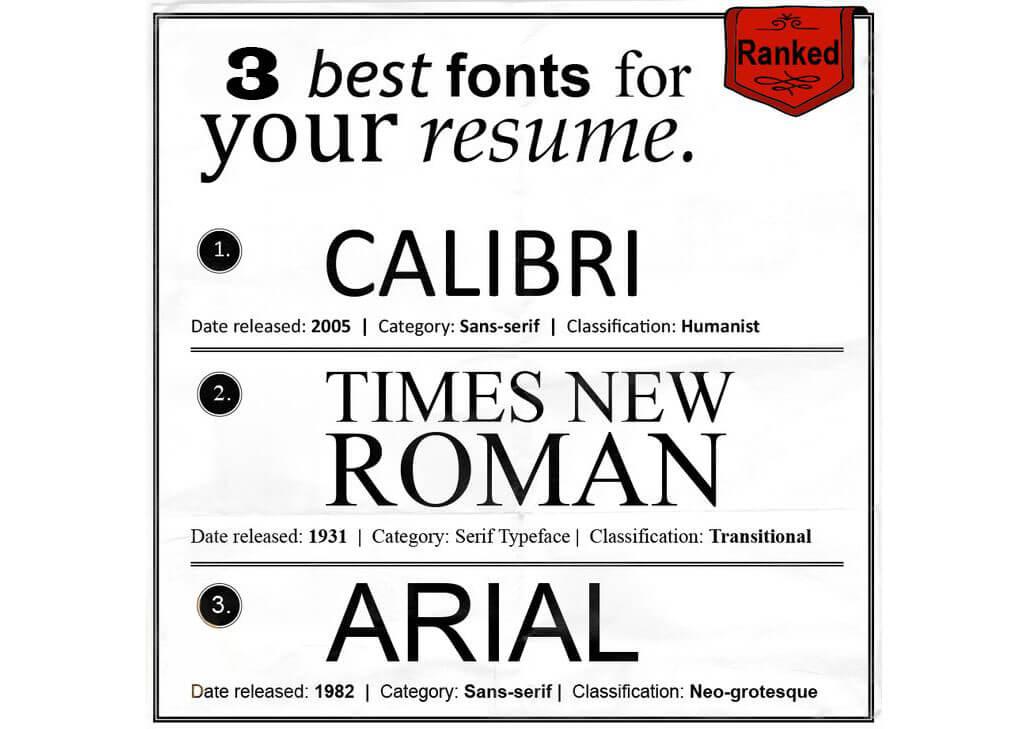 betűtípusok angol önéletrajz írásához